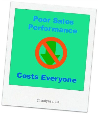 improve sales @lindyasimus