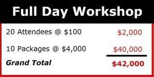 full day workshop revenue