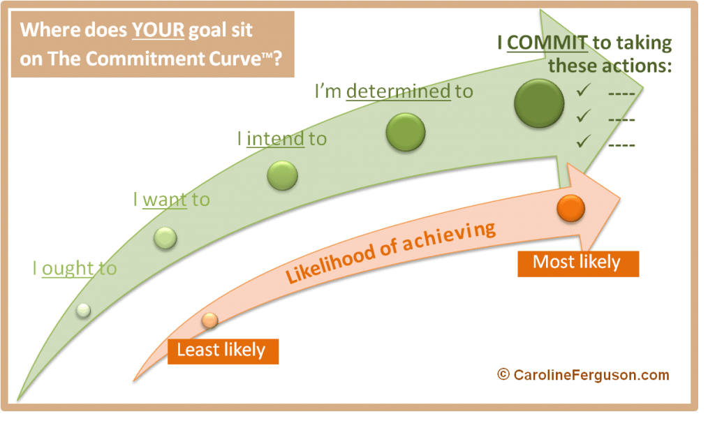 Image of the Commitment Curve